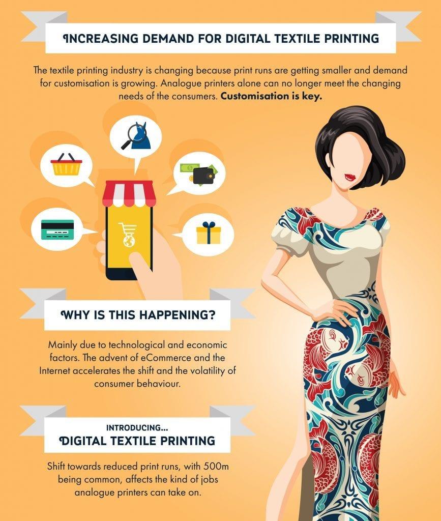 Epson Digital Textile Printing